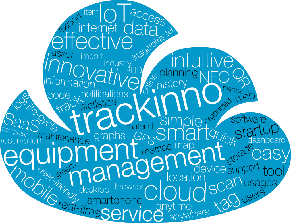 Trackinno Equipment Management Service Wordcloud